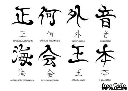 эскизы татуировок иероглифы: